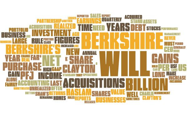 BRKH annual letter 2017 word cloud 3